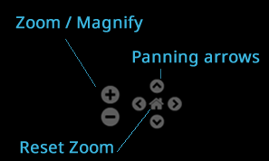 Mirador zooming and panning buttons explained